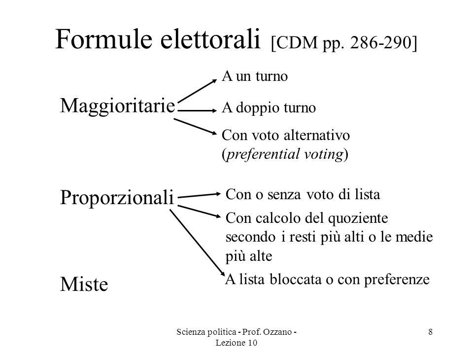 Formule elettorali [CDM pp. 286-290]